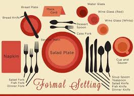 Table Setting Chart Setting A Proper Table Your Choice For Table And Chair