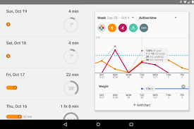 Google Challenges Apples Healthkit With Release Of Google