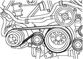 2002 pontiac bonneville 3 8l fi ohv 6cyl repair guides engine accessory drive belt routing range rover 2003 04 crankshaft and a c compressor