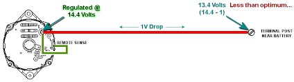 one wire alternator diagram schematics wiring for nest thermostat uk one wire alternator diagram wiring stuning