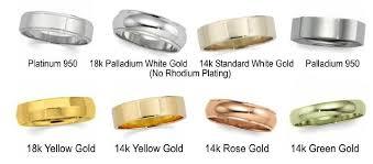 Gold Karat Color Chart Types Of Precious Metal A Star Diamonds Ltd