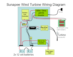 newbie wiring diagram reality check windynation community forums goal is to 1st charge the batteries then if they re full go to the grid then if the grid is unavailable or there s greater than 500w go to the dump load