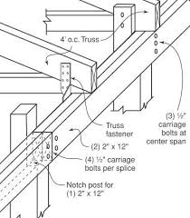 shed wiring plans and diagram will this work!? doityourself Pole Barn Wiring Diagram well house plans house plans carter linwood custom homes a, wiring diagram wiring diagram for pole barn