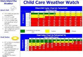 Child Care Temperature Chart Free Daycare Forms And Sample Documents Childcare Daycare