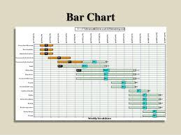 Civil Engineering Charts Scope Of Civil Engineering