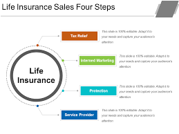 Tips and tricks on seo, pinterest marketing, sales logistics, creating a monday motivation. Top 25 Insurance Powerpoint Templates Agents And Managers Swear By The Slideteam Blog