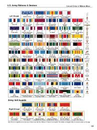 Army Awards And Medals Chart British Military Decorations Ww2 Ballard Designs Fall Decor