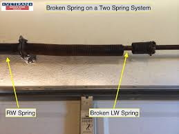 two spring system broken spring dallas tx