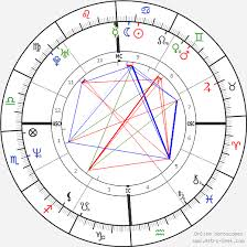 Courtney Love Birth Chart Horoscope Date Of Birth Astro