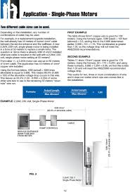 50hz Submersible Motors Application Installation Maintenance