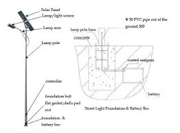 solar lamp wiring wiring diagram site how solar street light wiring led solar light all in one solar solar wire size how