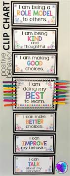 How Am I Doing Chart Whittaker Kathryn Behavior In The Classroom