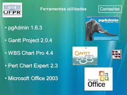 Wbs Chart Pro 4 7 Serial Wbs Chart Pro Full