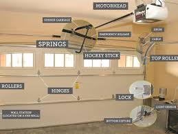 garage door opener installation. Repair Door Garage Opener Installation