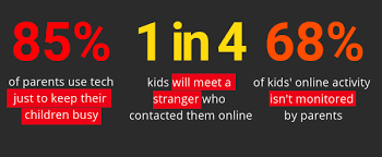 The Ultimate Guide to Protecting Your Child Online in 2021