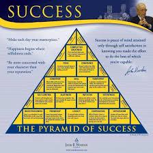 Coach Wooden's Leadership Game Plan For Success 100 best Coach John Wooden images on Pinterest John wooden 50
