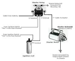 car wiring 2003 f150 ignition relay wiring diagram images car horn replacement instructions at Car Horn Wiring Diagram