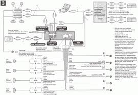 radio wiring diagram sony xplod radio wiring diagrams online