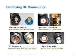 Rf Connector Identification Chart Understanding Rf Fundamentals And The Radio Design Of