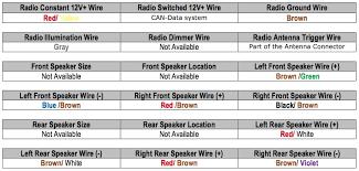 2002 jetta wiring diagram 2002 vw jetta tdi ac wiring diagram 2000 vw beetle speaker wire colors at 2000 Vw Beetle Radio Wiring Diagram
