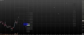 Chart Of The Day Nexo Steemit