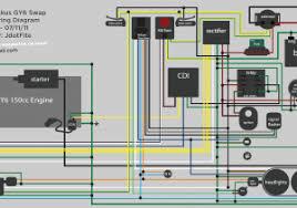 chinese 150cc atv engine diagram 150cc atv wiring wiring diagram CDI Stator Wiring Diagram chinese 150cc atv engine diagram ruckus gy6 swap wiring diagram honda ruckus documentation