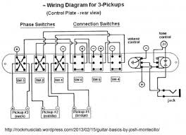 super strat wiring super image wiring diagram super strat wiring diagram super auto wiring diagram schematic on super strat wiring