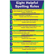 Amazon Com Ring Cards Spelling Rules Educational Laminated
