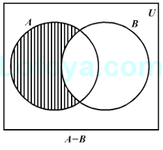 introduction to venn diagrams  concepts on   logical reasoning    image for venn diagrams  logical reasoning