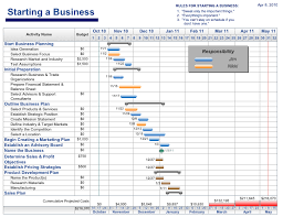 Startup Timeline Template Project Management Timeline Template Free 1313
