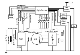 basic wiring diagram chinese electric start wiring diagram wiring diagram for chinese 110 atv wire