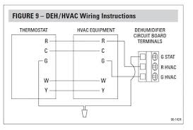 nest thermostat wiring diagram wiring diagram aire humidifier control wiring diagram for