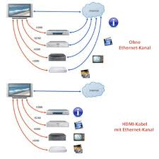 hdmi splitter wiring diagram cable wiring diagram image displayport to dvi wiring diagram wiring diagrams and engine