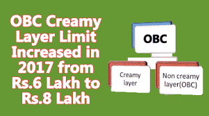 Image result for obc creamy layer