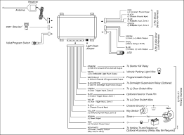 python viper car alarm wiring diagrams wiring diagram dei alarm wiring diagram wiring diagrams best