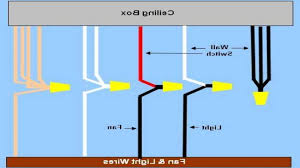 installing ceiling fan wiring diagram home designing with how to