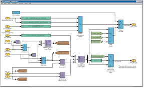 logic design using stateflow truth tableslogic design fig  w gif