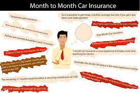 how to get month to month auto insurance