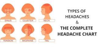 Headache Location Meaning