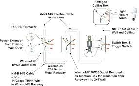 Thhn Wire Diagram Fav Wiring Diagram