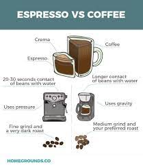Espresso is like drip coffee's much more intense little brother. Espresso Vs Coffee What S The Difference