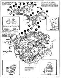 97 Ford Probe Fuse Box   Wiring Diagram • in addition October 2011   All about Wiring Diagrams additionally Wiring Diagram 92 Thunderbird 1992   Wiring Data furthermore 57 65 Ford Wiring Diagrams together with Mustang FAQ   Wiring   Engine Info likewise 1969 Mach 1 Wiring Diagram   Wiring Diagram • likewise 95 Thunderbird Radio Wiring   Electrical Wiring Diagram • besides Ford Thunderbird  1989   1997    fuse box diagram  USA version furthermore  besides 1994 Ford Thunderbird Wiring Diagrams with Brake Switch and Interior besides Wiring Diagram For 29 Ford Model A   szliachta org. on wiring diagram 95 ford thunderbird
