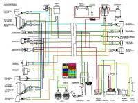 taotao 50cc scooter wiring diagram tao tao quad 125 parts diagram taotao 50 ignition wiring diagram at Tao Tao 50 Wiring Diagram