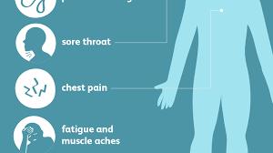 pneumonia signs symptoms and
