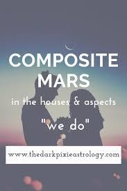 T Square In Composite Chart Composite Mars