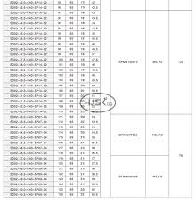 drills 2d wc sp c32 31mm 32mm 33mm 34mm 35mm u drill indexable insert fast bit cnc metal drilling tool for index