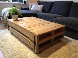 Floor Tables Coffee Tables For Living Room Two Small Drawer Anda Lower Magazine