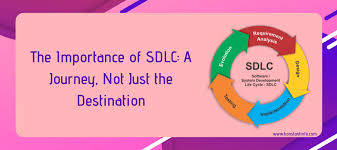 Software Development Life Cycle Phases Importance Of Sdlc Software Development Life Cycle A