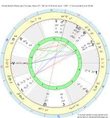 Aries Birth Chart Birth Chart Paride Accetti Aries Zodiac Sign Astrology