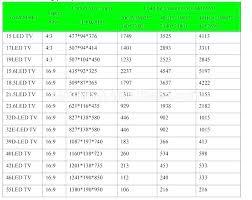 Flat Screen Tv Measurements Krewstownshoppingcenter Com